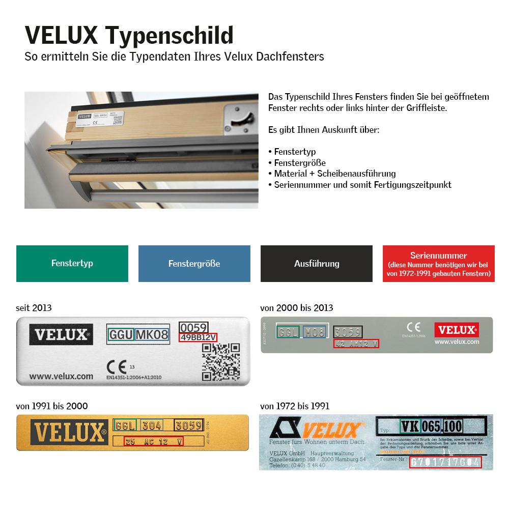 Audacieux Verdunkelungsrollo Rollo Dachfensterrollo für Velux GGL/GPL/GHL NF-74